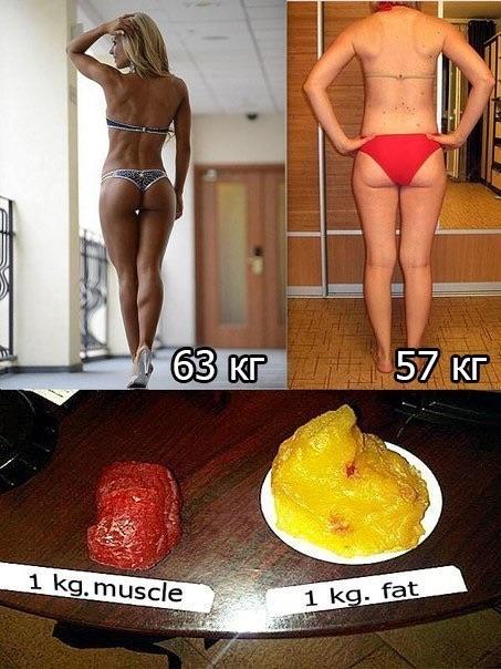 Похудеть на 10 кг за 2 недели вполне достижимая цель