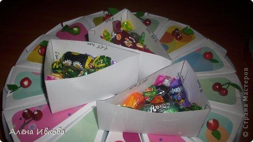 Идеи для подарков в детском саду на день рождения