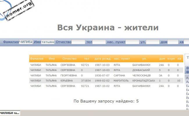 База данных жителей украины с фотографиями