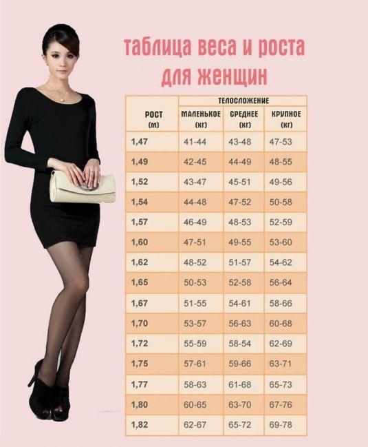 Нормальный вес для 167 см татьяна морозова певица