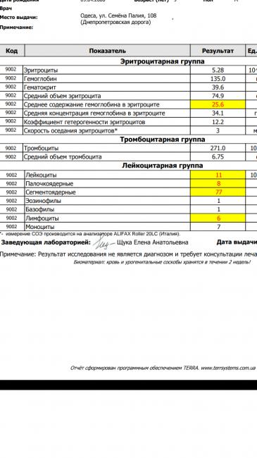 Карта профилактических прививок 2-й Щемиловский переулок