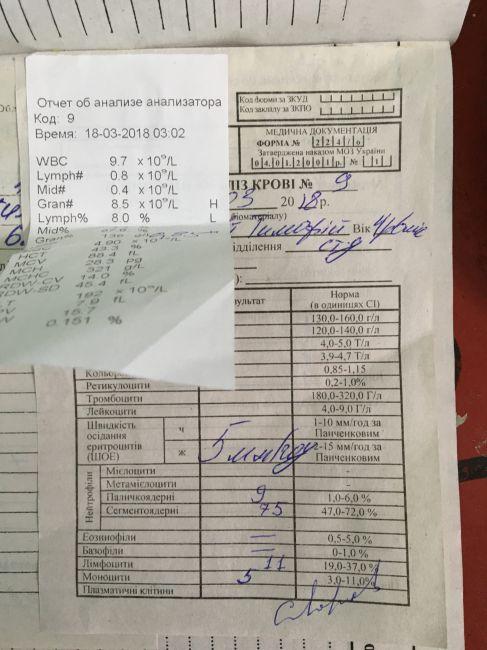 Об кровь анализе анализатора отчет мочевина анализ сахар крови
