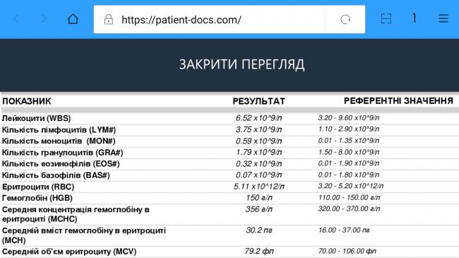 Wbs анализ крови Сертификат о профилактических прививка Чермянский проезд